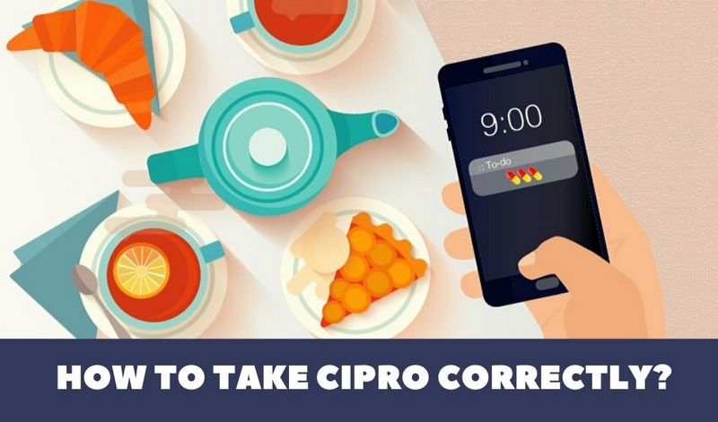 HOW TO TAKE CIPRO